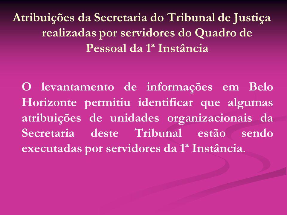 Atribuições da Secretaria do Tribunal de Justiça realizadas por servidores do Quadro de Pessoal da 1ª Instância