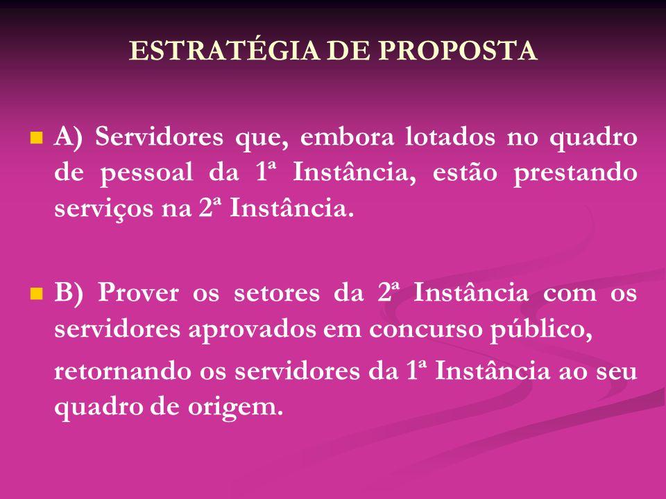 ESTRATÉGIA DE PROPOSTA