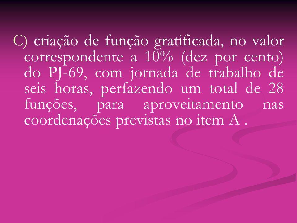 C) criação de função gratificada, no valor correspondente a 10% (dez por cento) do PJ-69, com jornada de trabalho de seis horas, perfazendo um total de 28 funções, para aproveitamento nas coordenações previstas no item A .