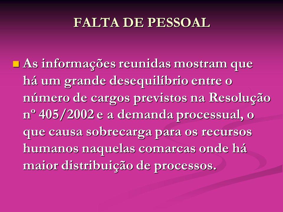 FALTA DE PESSOAL