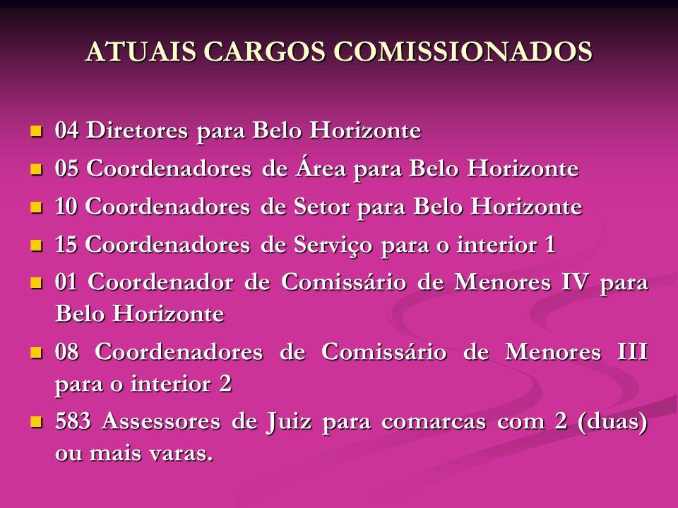 ATUAIS CARGOS COMISSIONADOS