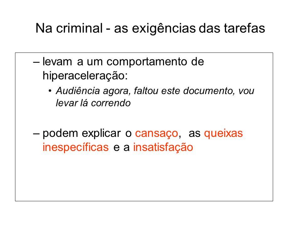 Na criminal - as exigências das tarefas