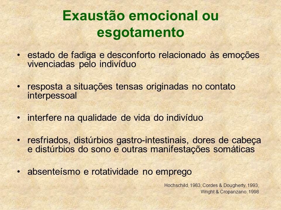 Exaustão emocional ou esgotamento