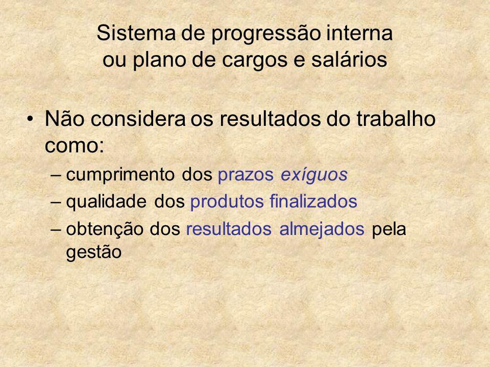 Sistema de progressão interna ou plano de cargos e salários