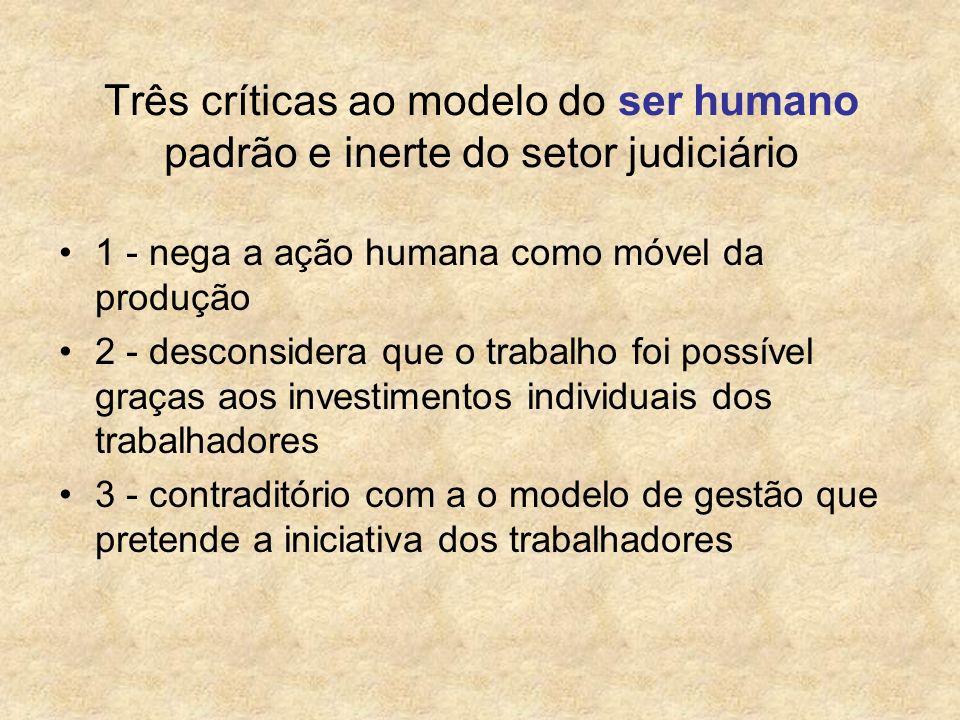 Três críticas ao modelo do ser humano padrão e inerte do setor judiciário