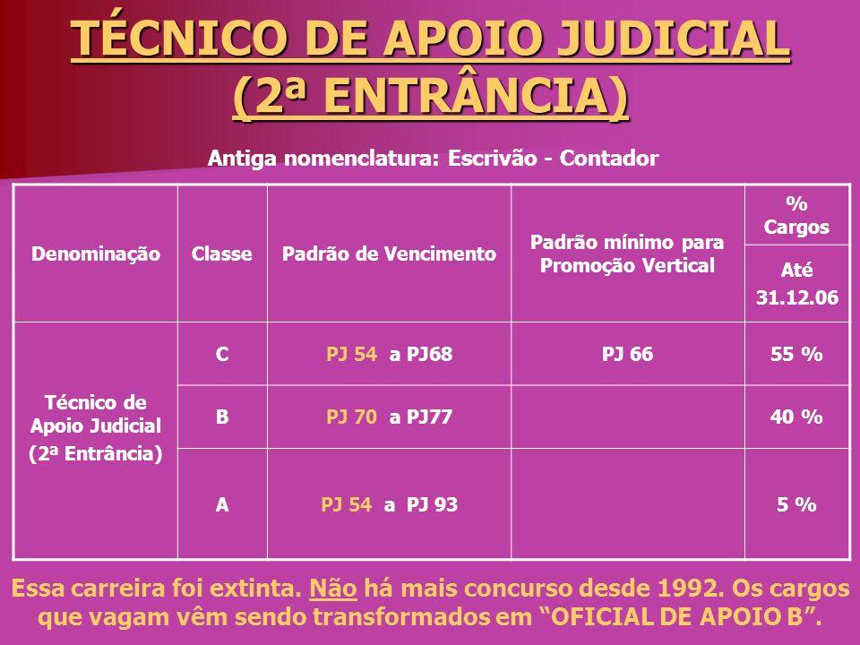 TÉCNICO DE APOIO JUDICIAL (2ª ENTRÂNCIA)