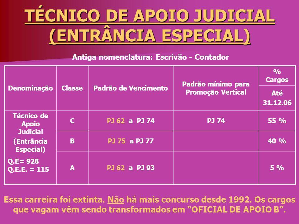 TÉCNICO DE APOIO JUDICIAL (ENTRÂNCIA ESPECIAL)