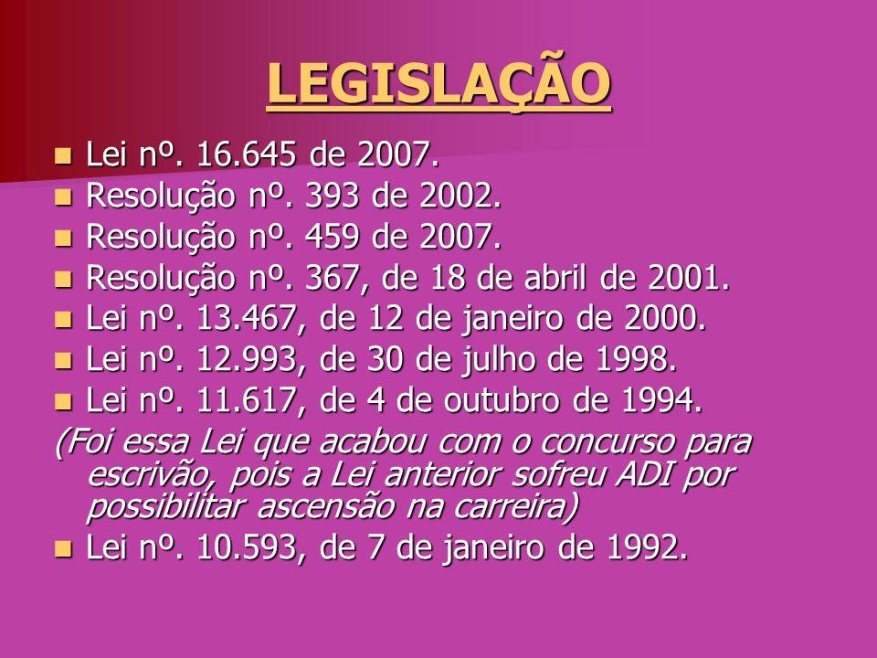 LEGISLAÇÃO Lei nº. 16.645 de 2007. Resolução nº. 393 de 2002.