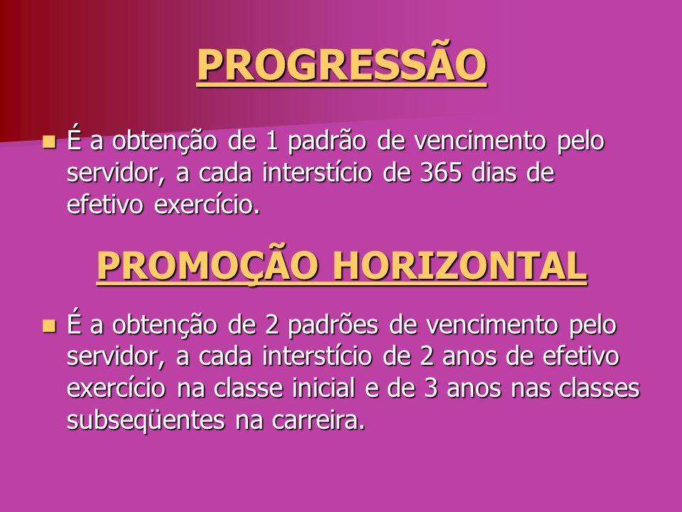 PROGRESSÃO PROMOÇÃO HORIZONTAL