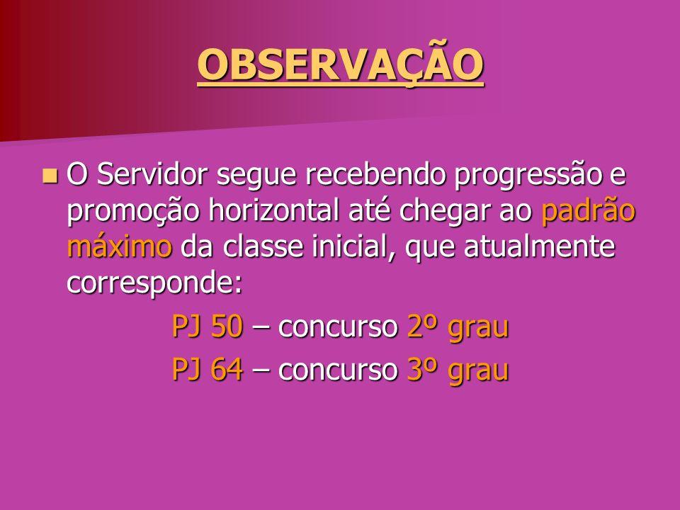 OBSERVAÇÃO O Servidor segue recebendo progressão e promoção horizontal até chegar ao padrão máximo da classe inicial, que atualmente corresponde: