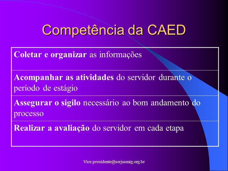 Competência da CAED Coletar e organizar as informações
