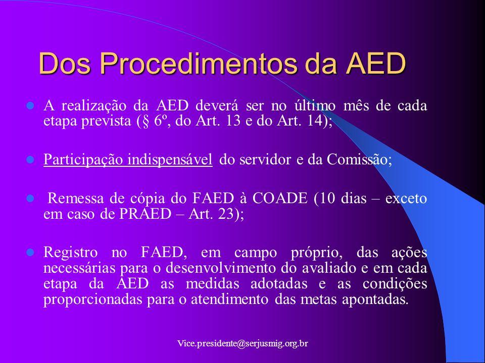 Dos Procedimentos da AED