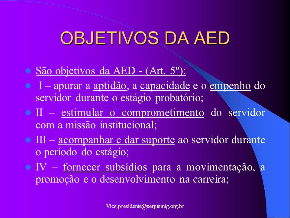 OBJETIVOS DA AED São objetivos da AED - (Art. 5º):