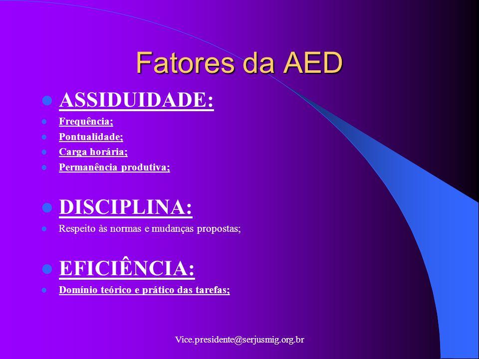 Fatores da AED ASSIDUIDADE: DISCIPLINA: EFICIÊNCIA: Frequência;