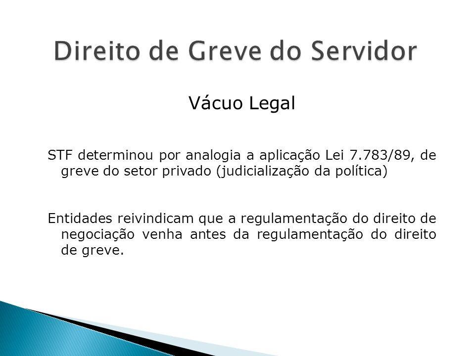Direito de Greve do Servidor