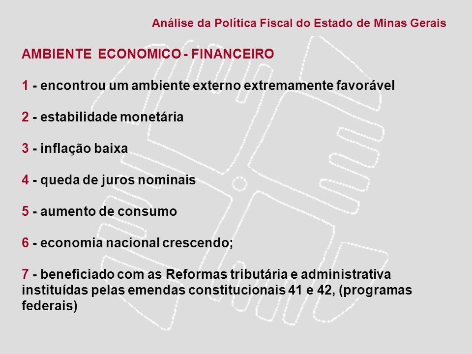 AMBIENTE ECONOMICO - FINANCEIRO