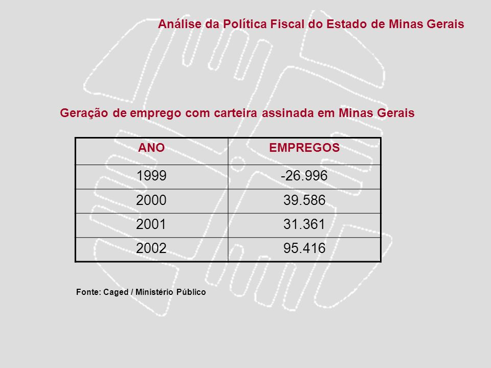 Geração de emprego com carteira assinada em Minas Gerais