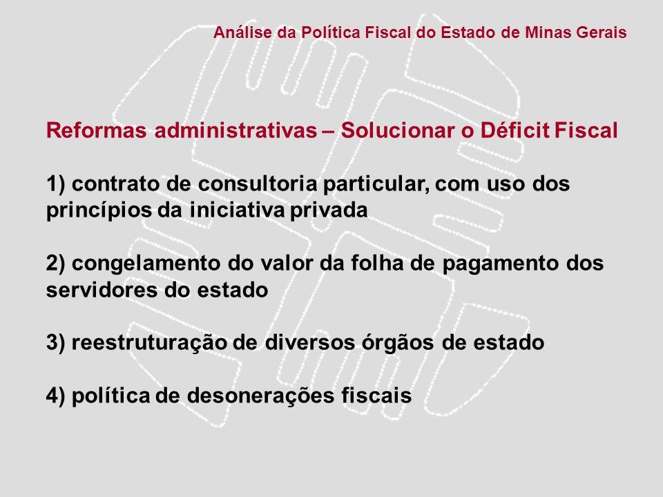 Reformas administrativas – Solucionar o Déficit Fiscal