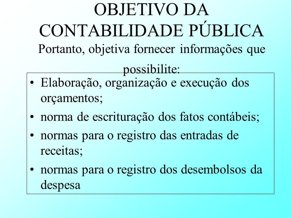 OBJETIVO DA CONTABILIDADE PÚBLICA Portanto, objetiva fornecer informações que possibilite: