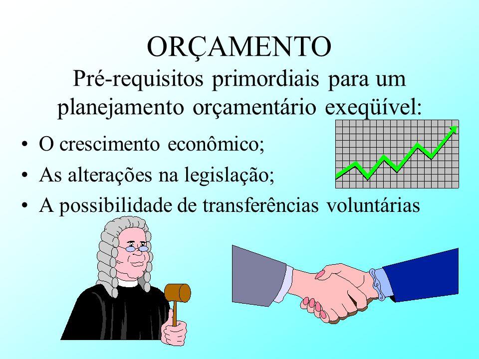 ORÇAMENTO Pré-requisitos primordiais para um planejamento orçamentário exeqüível: