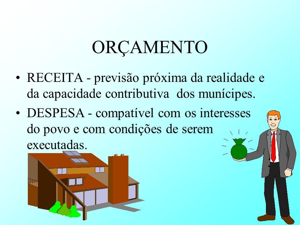 ORÇAMENTO RECEITA - previsão próxima da realidade e da capacidade contributiva dos munícipes.