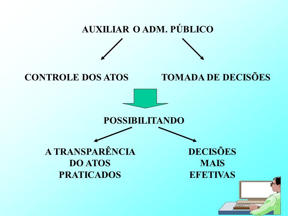 A TRANSPARÊNCIA DO ATOS PRATICADOS DECISÕES MAIS EFETIVAS