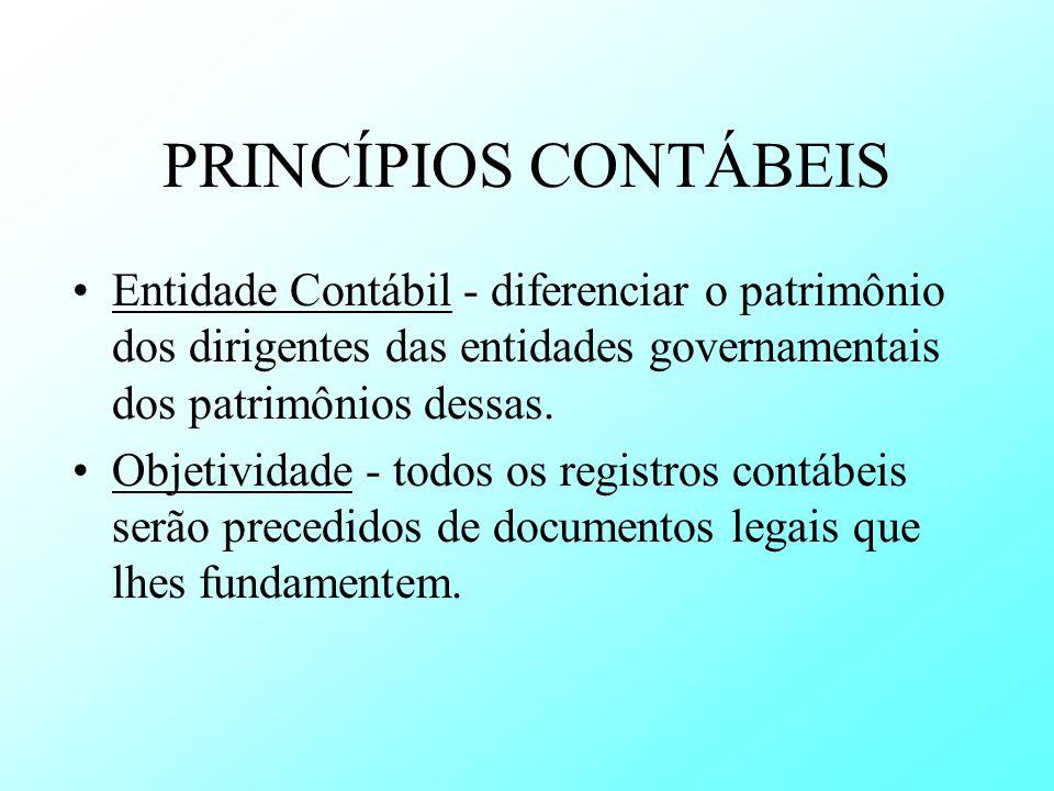 PRINCÍPIOS CONTÁBEIS Entidade Contábil - diferenciar o patrimônio dos dirigentes das entidades governamentais dos patrimônios dessas.