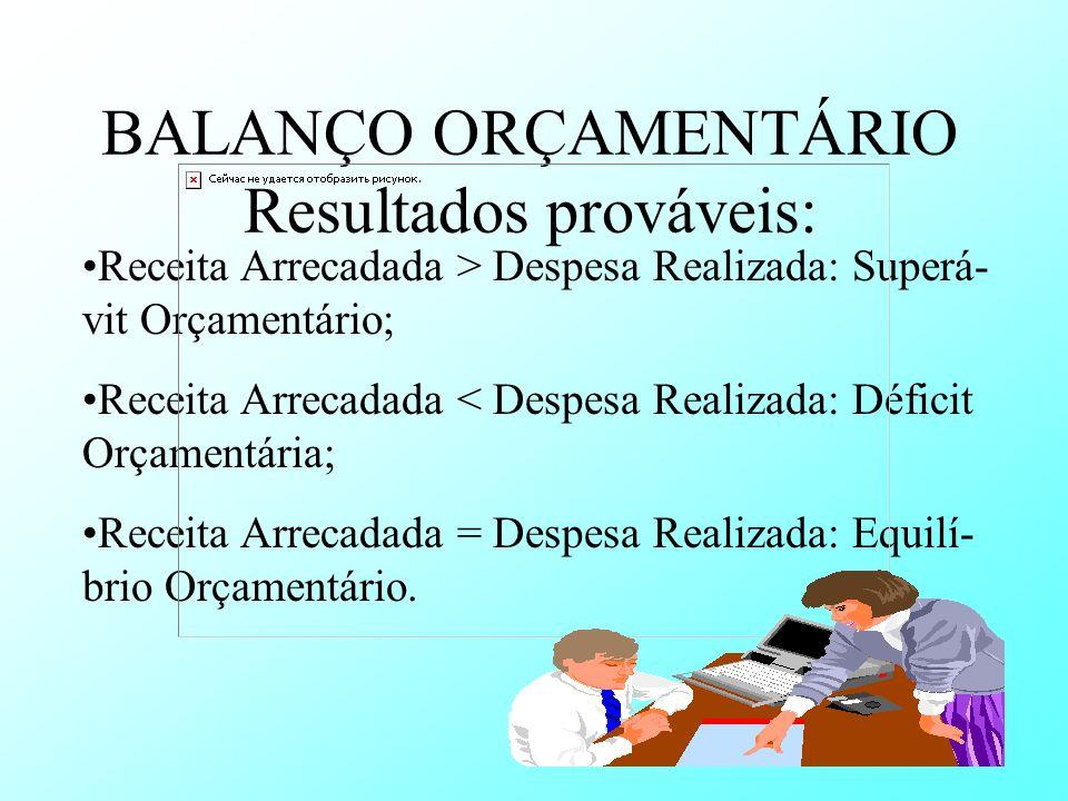 BALANÇO ORÇAMENTÁRIO Resultados prováveis: