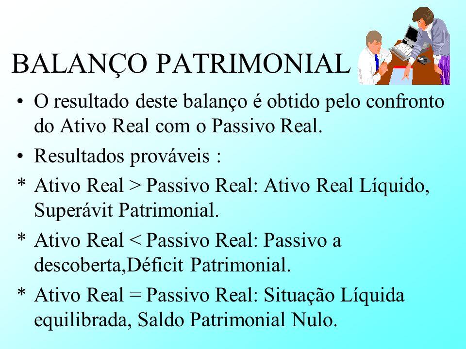 BALANÇO PATRIMONIALO resultado deste balanço é obtido pelo confronto do Ativo Real com o Passivo Real.