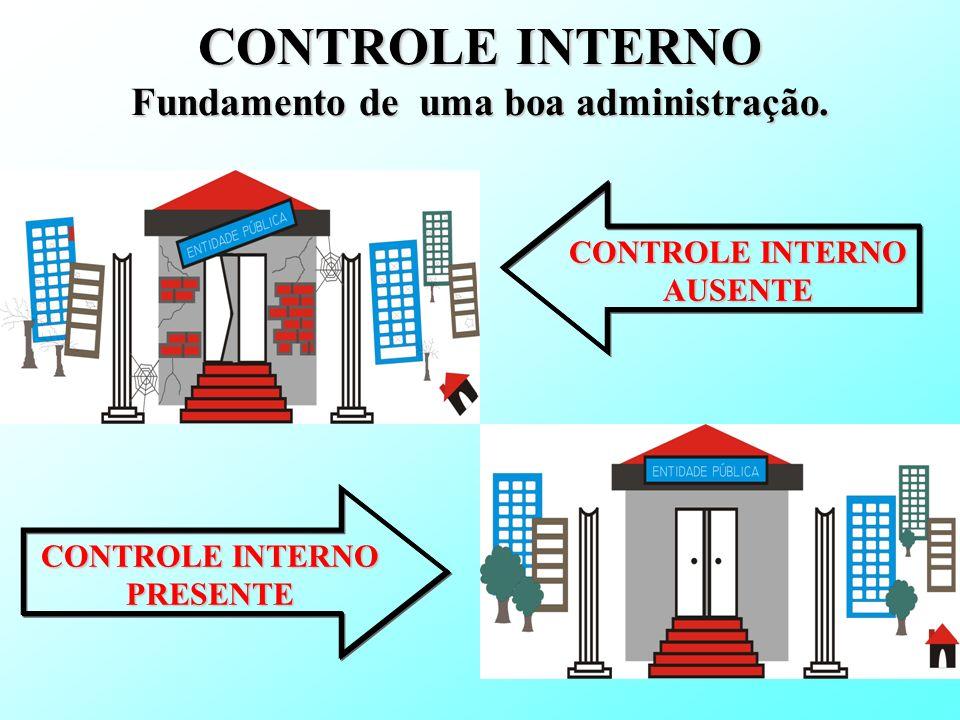 CONTROLE INTERNO Fundamento de uma boa administração.