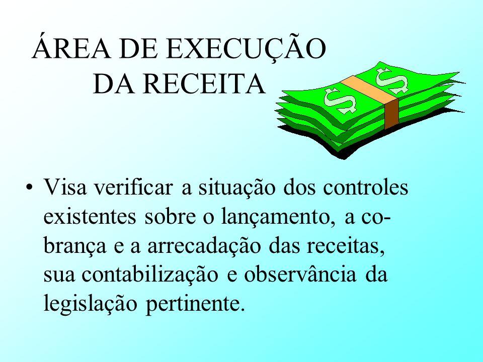 ÁREA DE EXECUÇÃO DA RECEITA