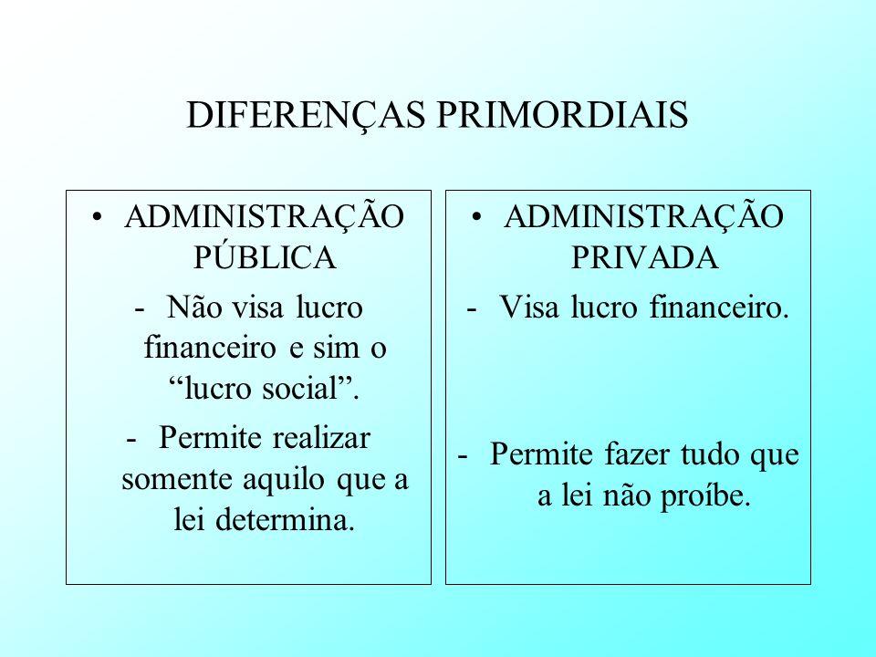 DIFERENÇAS PRIMORDIAIS