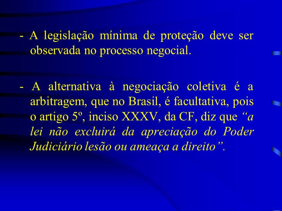 - A legislação mínima de proteção deve ser observada no processo negocial.