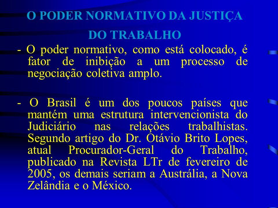 O PODER NORMATIVO DA JUSTIÇA DO TRABALHO