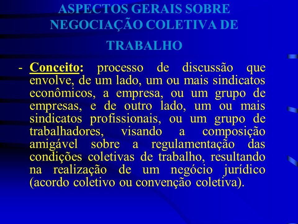 ASPECTOS GERAIS SOBRE NEGOCIAÇÃO COLETIVA DE TRABALHO