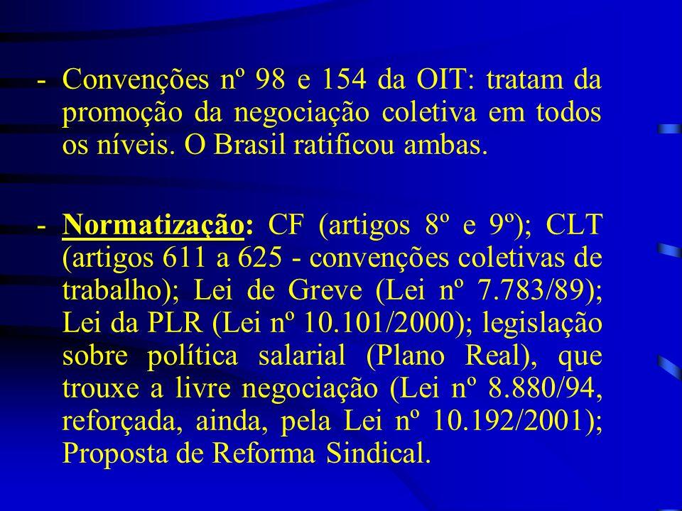 Convenções nº 98 e 154 da OIT: tratam da promoção da negociação coletiva em todos os níveis. O Brasil ratificou ambas.