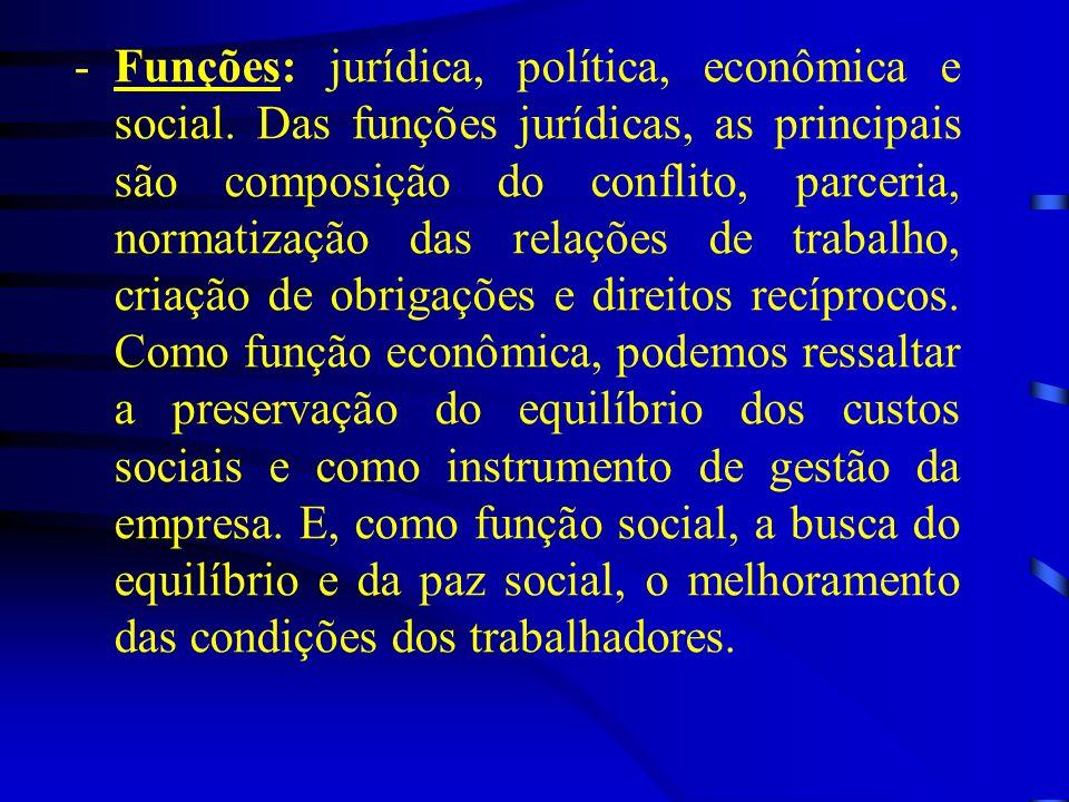 Funções: jurídica, política, econômica e social