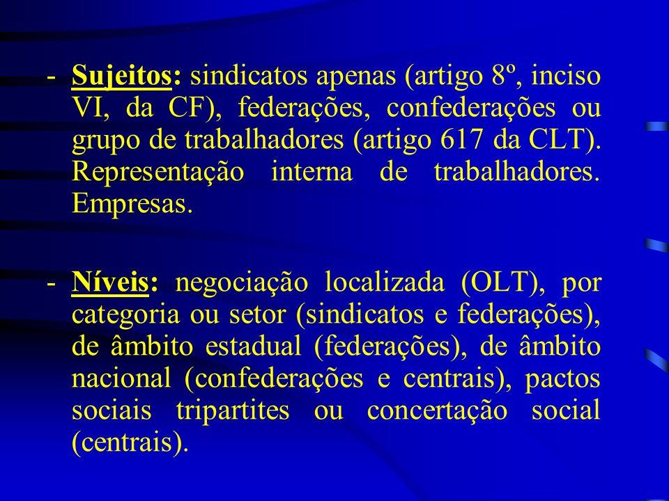 Sujeitos: sindicatos apenas (artigo 8º, inciso VI, da CF), federações, confederações ou grupo de trabalhadores (artigo 617 da CLT). Representação interna de trabalhadores. Empresas.