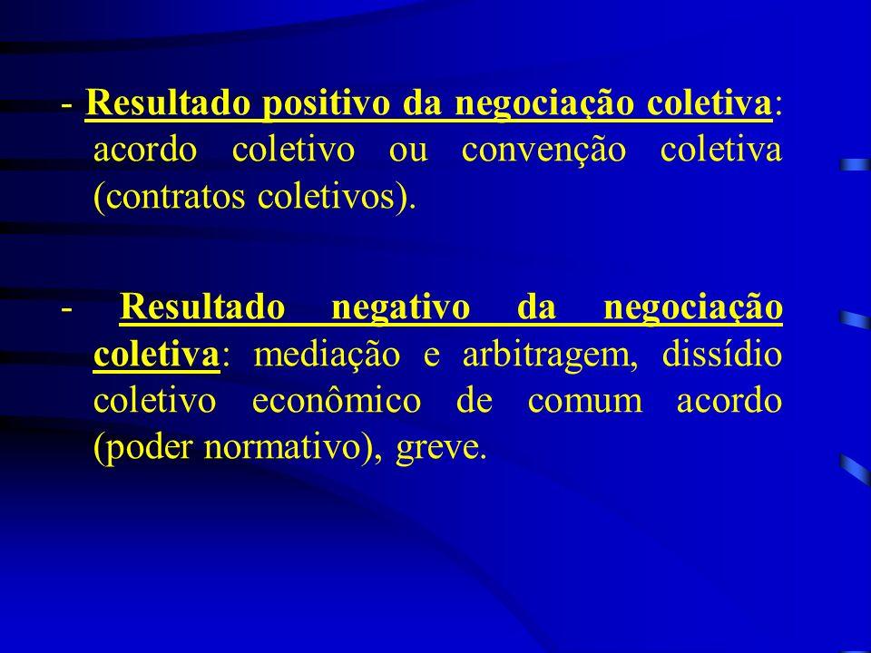 - Resultado positivo da negociação coletiva: acordo coletivo ou convenção coletiva (contratos coletivos).