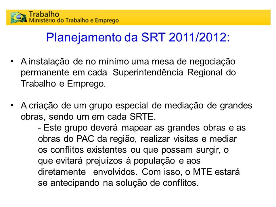 Planejamento da SRT 2011/2012: A instalação de no mínimo uma mesa de negociação permanente em cada Superintendência Regional do Trabalho e Emprego.