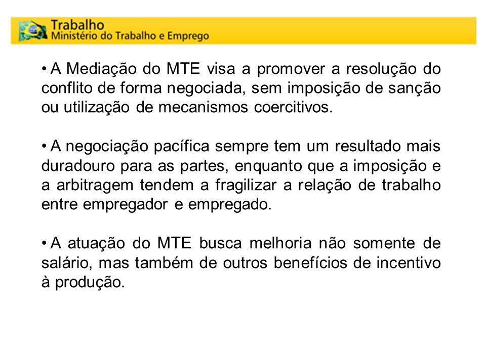 A Mediação do MTE visa a promover a resolução do conflito de forma negociada, sem imposição de sanção ou utilização de mecanismos coercitivos.
