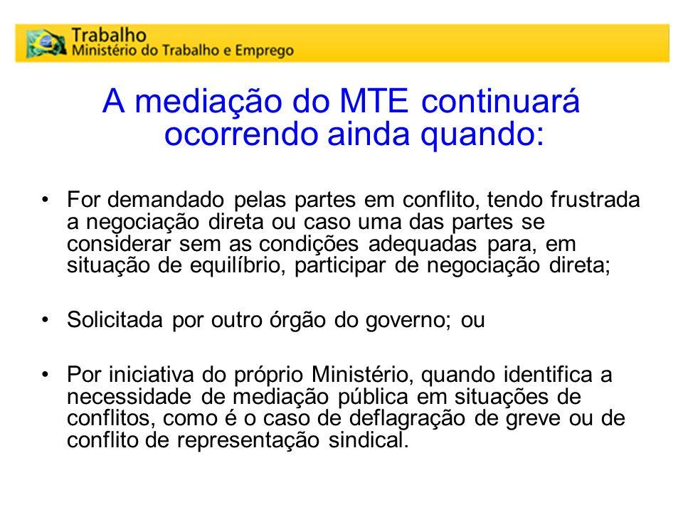 A mediação do MTE continuará ocorrendo ainda quando: