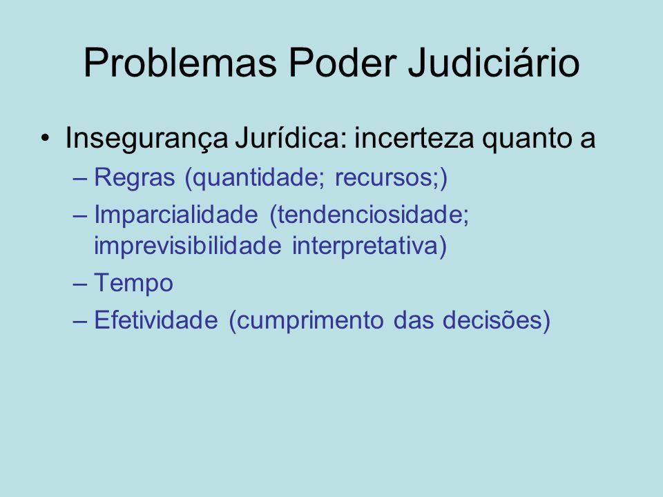 Problemas Poder Judiciário
