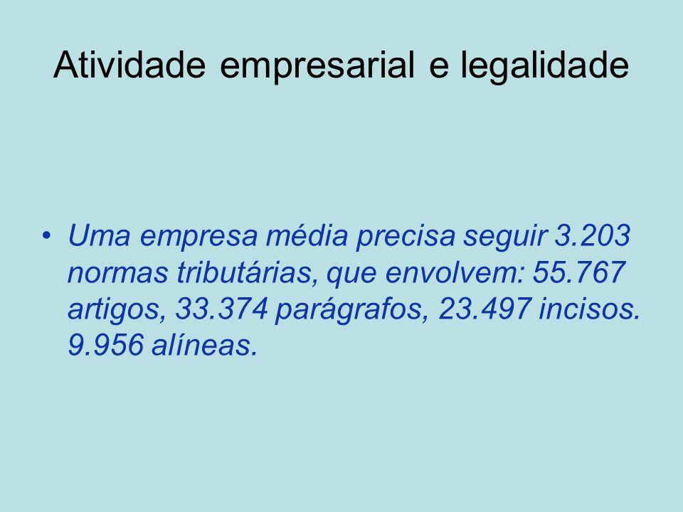 Atividade empresarial e legalidade