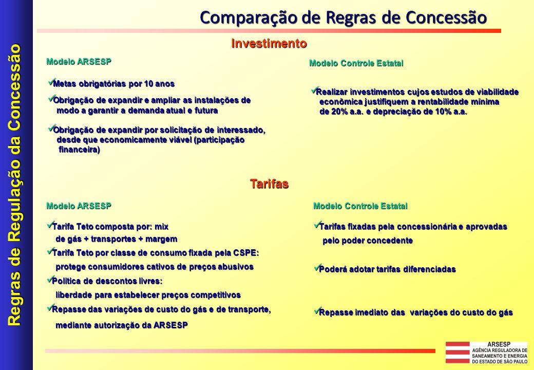 Regras de Regulação da Concessão