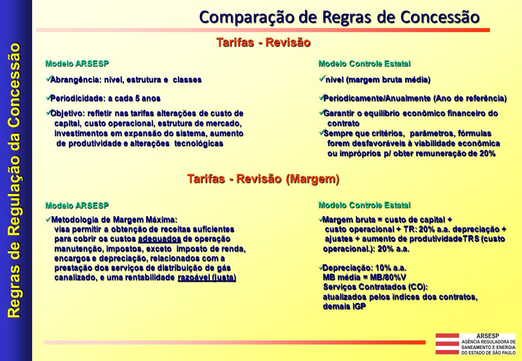 Regras de Regulação da Concessão Tarifas - Revisão (Margem)