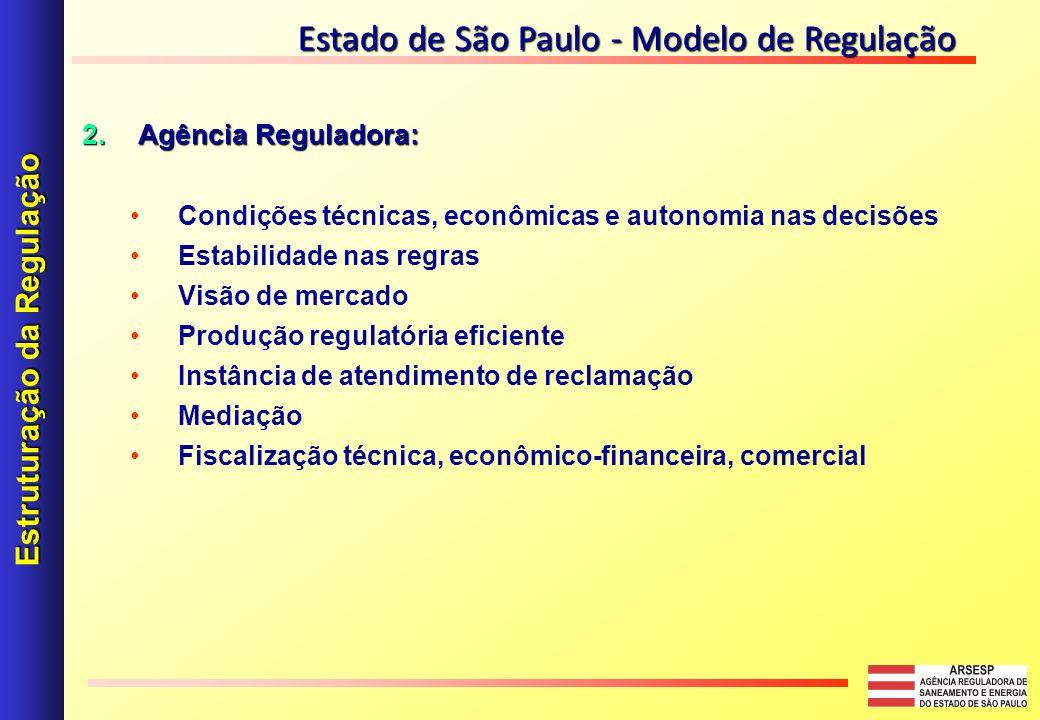 Estruturação da Regulação
