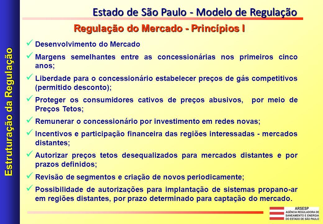 Regulação do Mercado - Princípios I Estruturação da Regulação