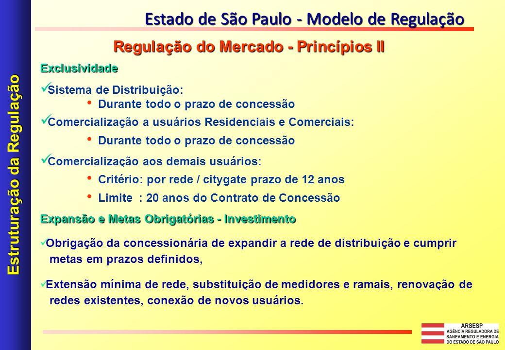 Regulação do Mercado - Princípios II Estruturação da Regulação