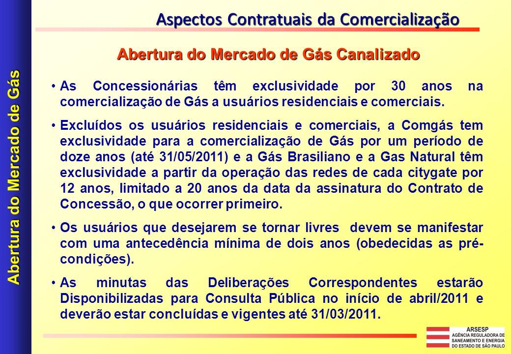 Abertura do Mercado de Gás Canalizado Abertura do Mercado de Gás